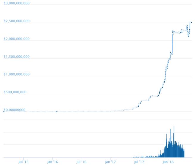 tether bitcoin