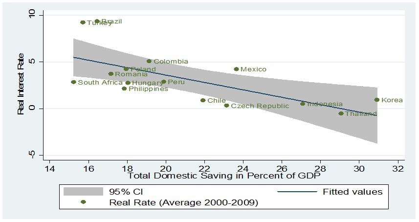 poupança-juros-educação financeira