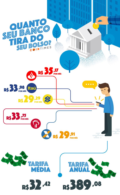 tarifa banco do brasil
