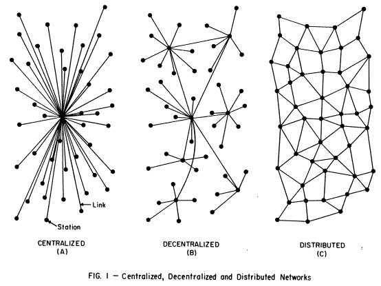exemplo de funcionamento do blockchain para o texto o que é blockchain