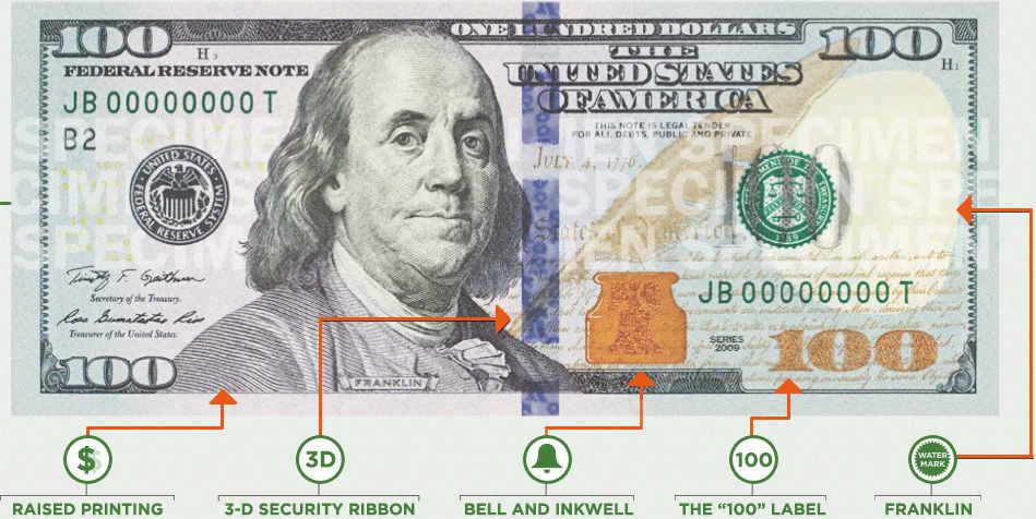 dólar segurança