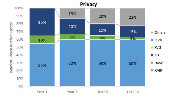 privacidade monero