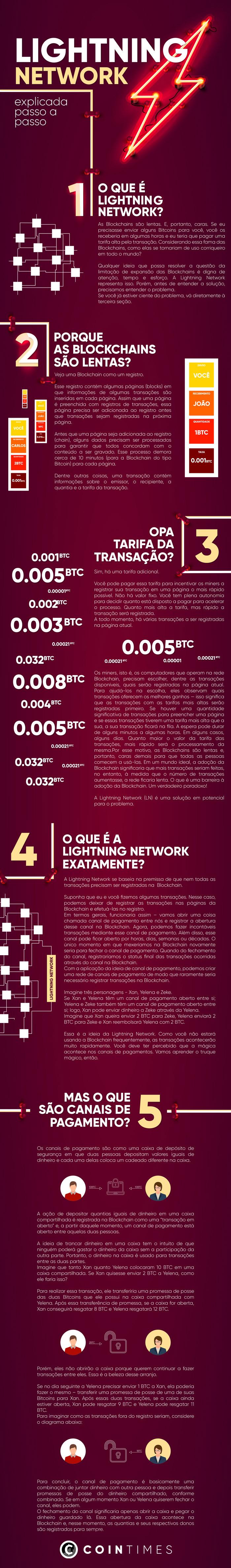 lightning network como funciona