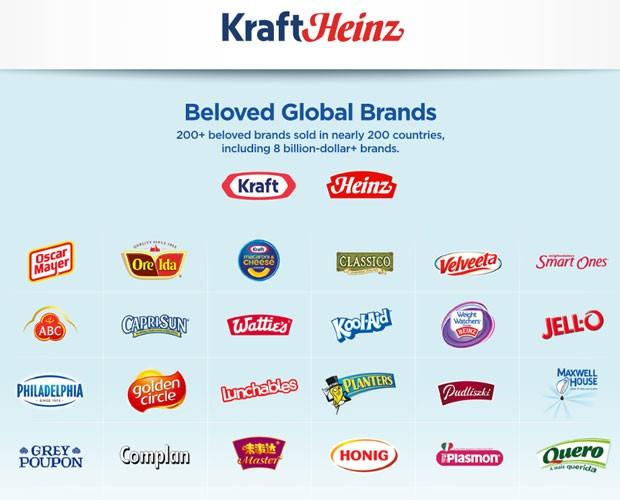 Empresas da Kraft