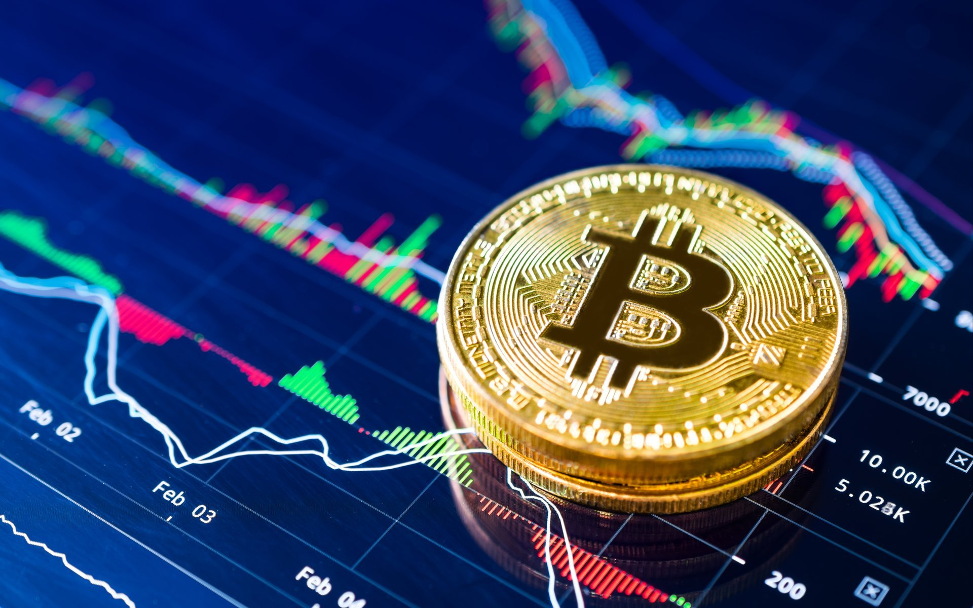 Volatilidade anualizada do Bitcoin é de 63%