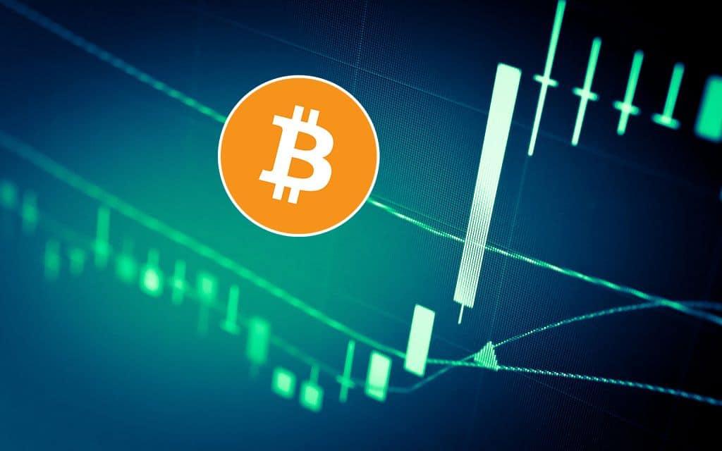 Preço do Bitcoin sobe para US$ 8500, enquanto o S&P 500 atinge novo recorde