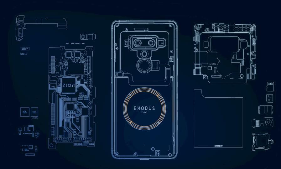 HTC lança smartphone criado para o Bitcoin e criptomoedas