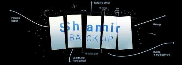 Backups de Shamir