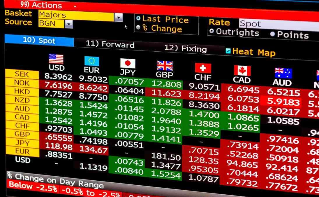 Mercado Forex, entenda mais sobre como funciona