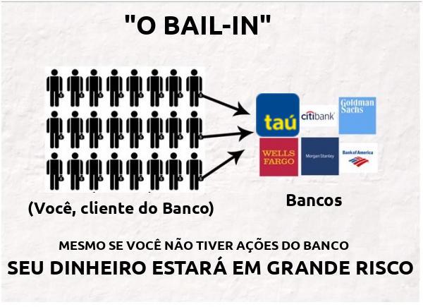 bail in bancos