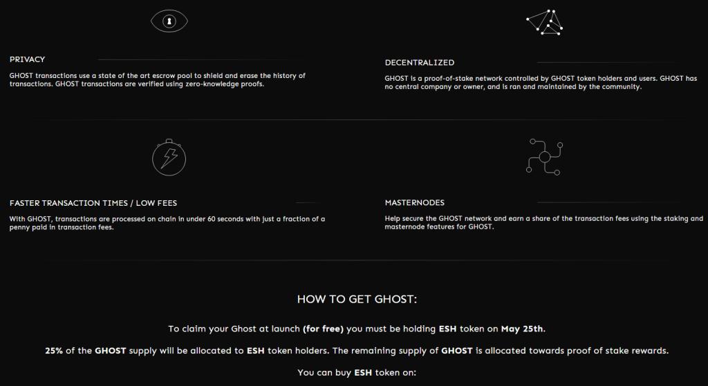 Descrição do token Ghost