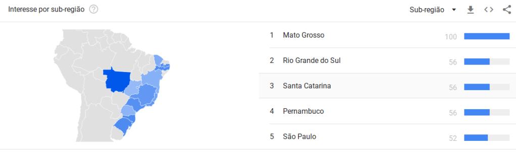 interesse por região do brasil no halving
