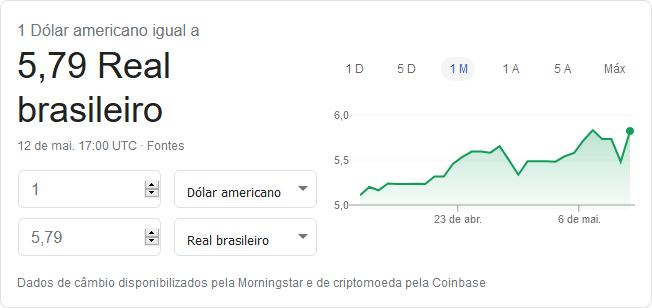 Dólar para Real Brasileiro