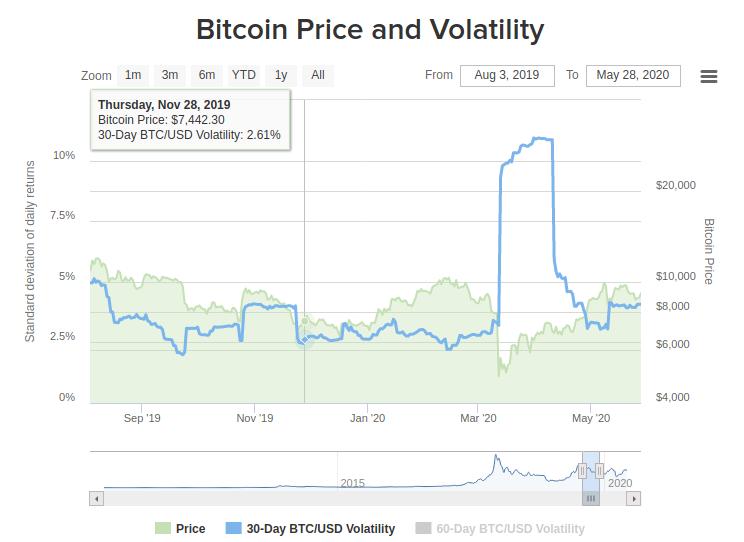 Preco Do Bitcoin Hoje O Que Esperar Desta Sexta Cointimes