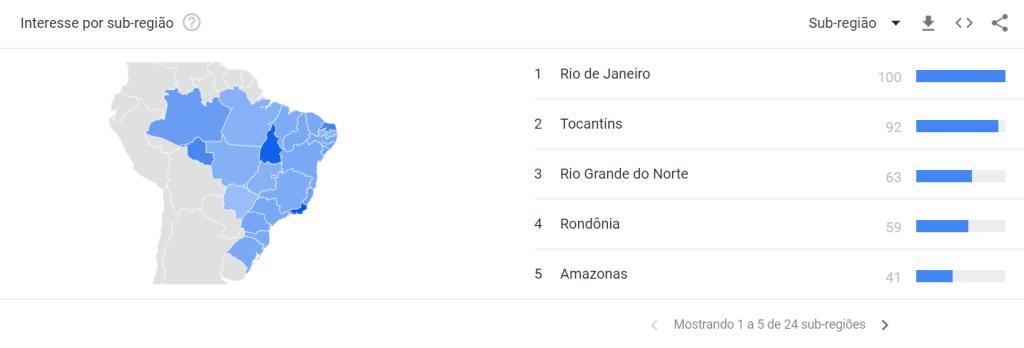 """Interesse por """"Monero"""" por estado brasileiro no Google Trends."""