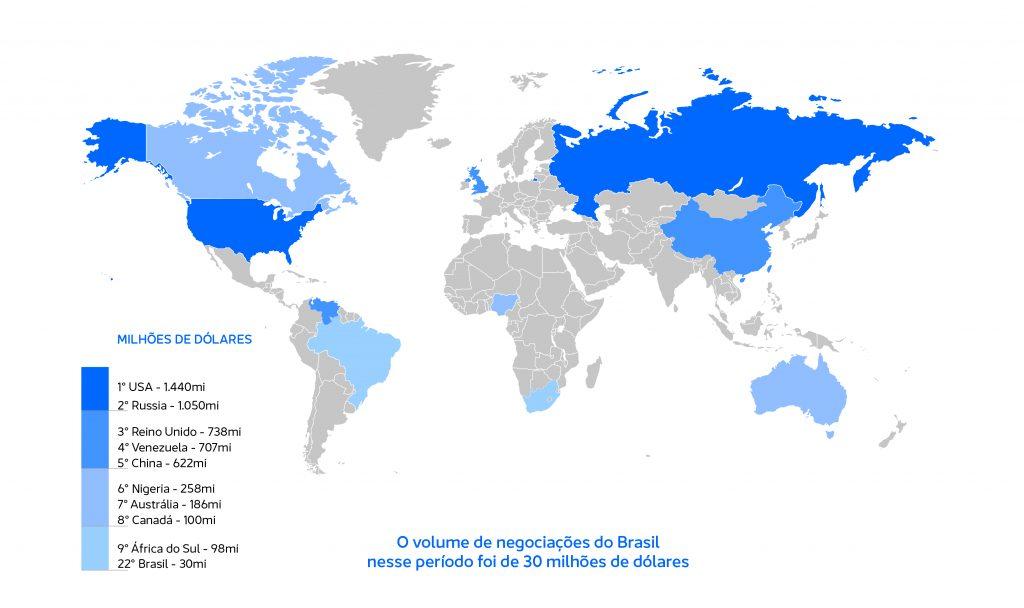 Países com maior volume de movimentação de Bitcoins. Fonte: BlueBanx