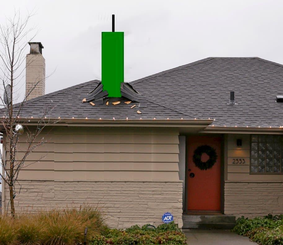 Meme: candle verde furando o teto da casa.
