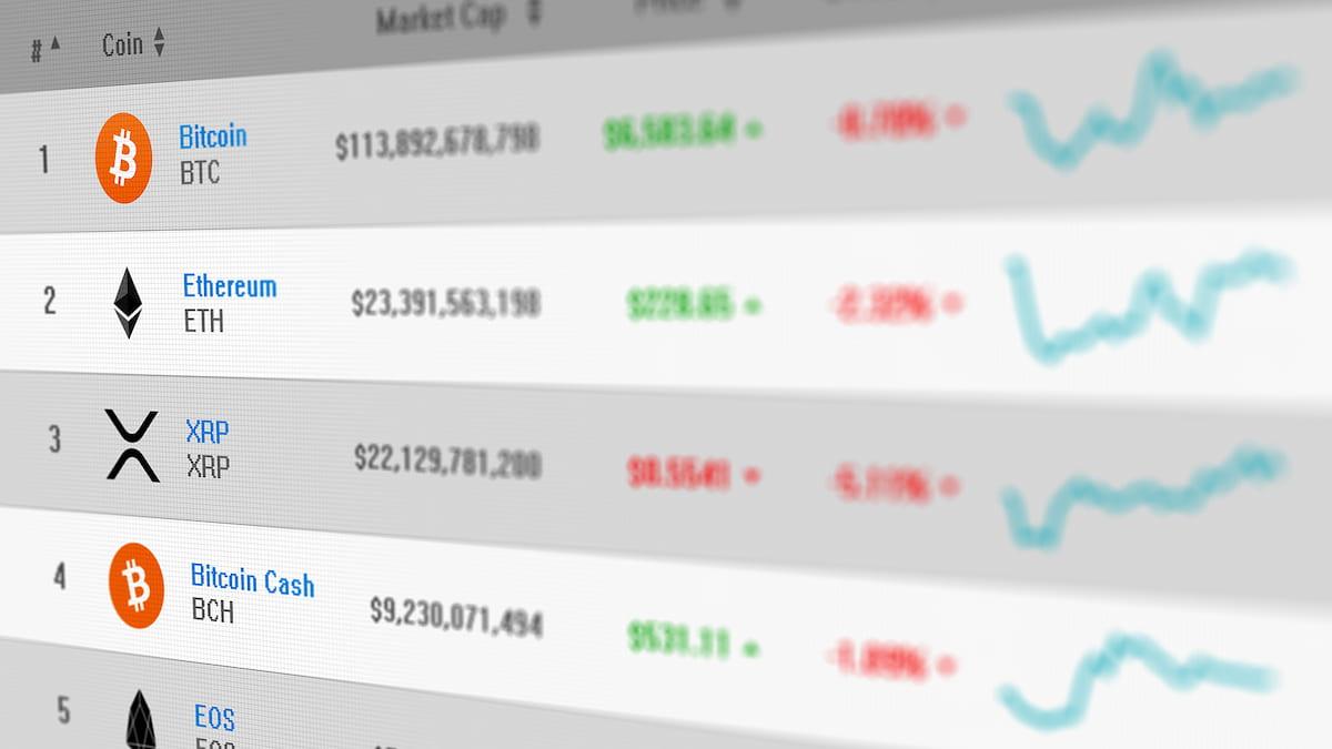 Calmaria prende o Bitcoin em US$ 36.500, enquanto Solana dispara | Resumo de mercado