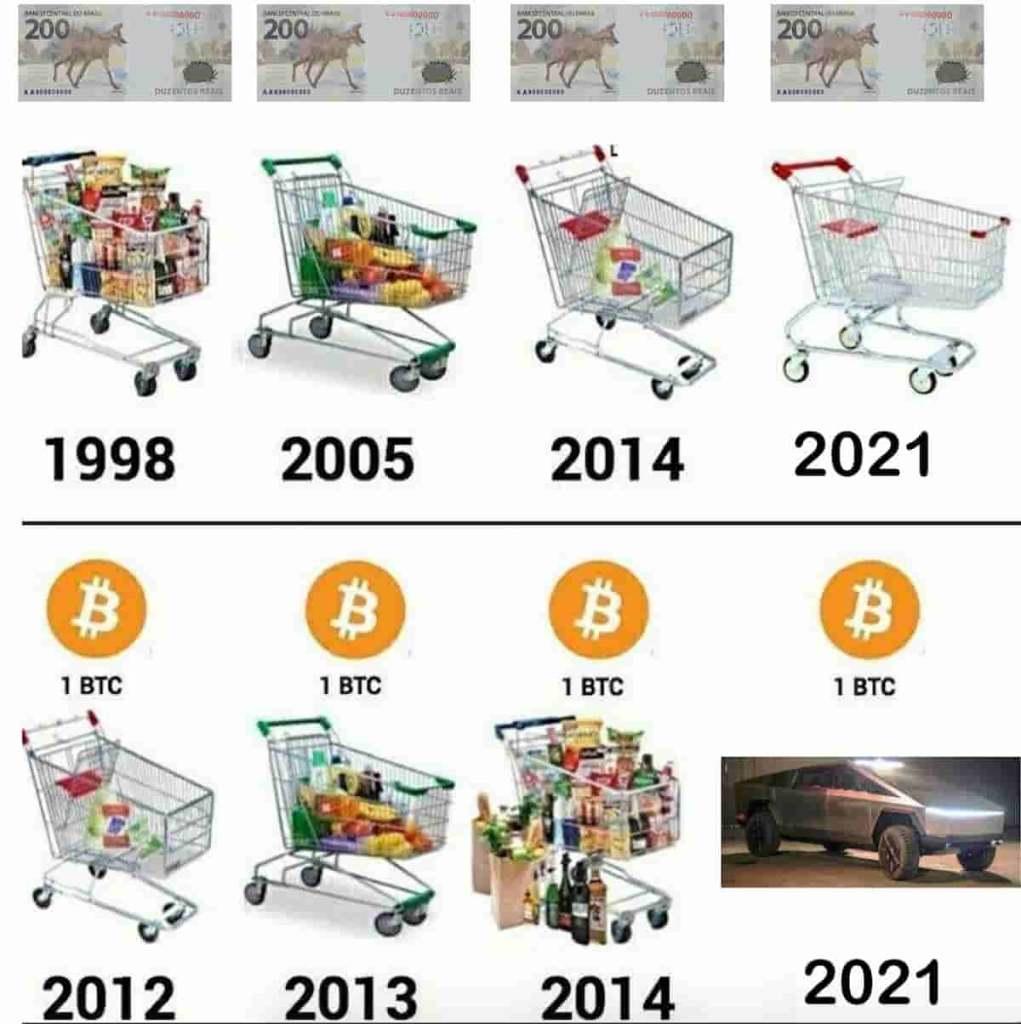 Meme carrinho de compras