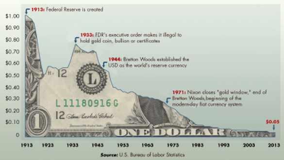 Inflação 2008