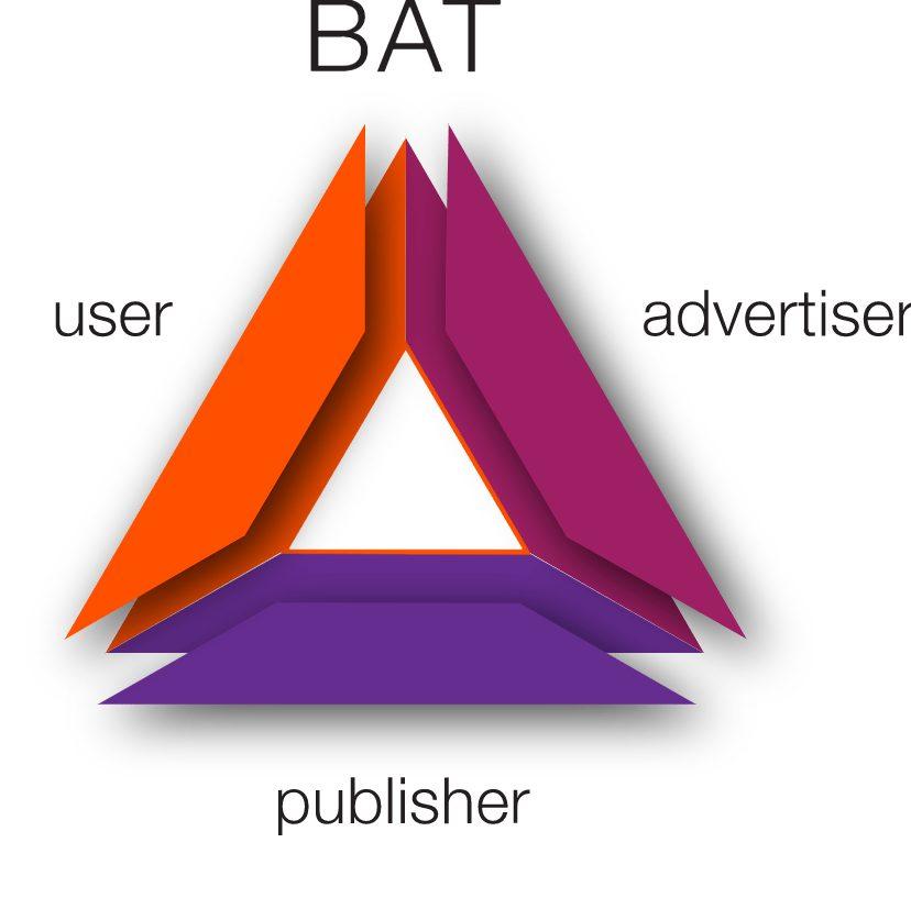 BAT token símbolo e uso